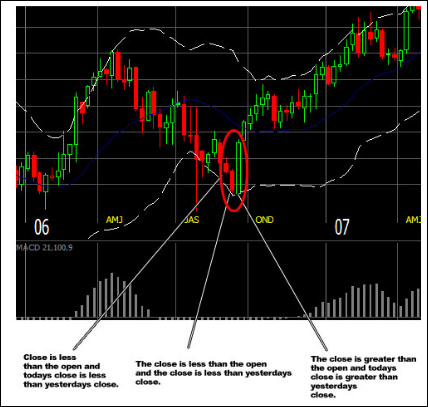 Nial fuller forex trading course filetype pdf