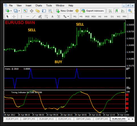 Trend Reversal Indicator Based On Volume Mt4 | Forex NN